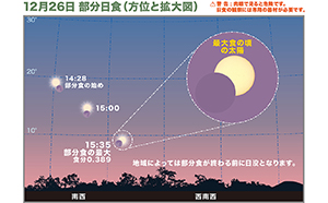 2019年12月26日(木)は令和最初の部分日食 東京スカイツリータウン®内で開催の 『天体観察イベント【部分日食】』に協力