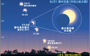 6月21日(日)は日本全国で部分日食。「#おうちで日食観察」キャンペーンに協力